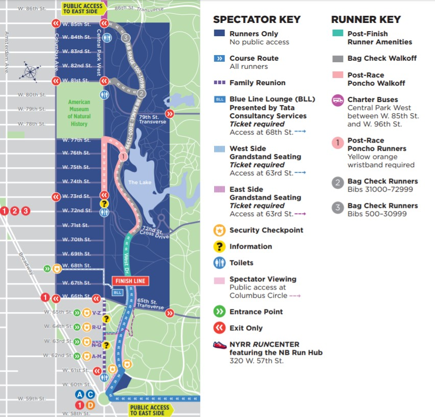 Marathon Subway Map.Everything You Need To Know About Running The New York Marathon